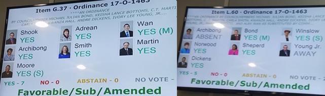 surplus property votes
